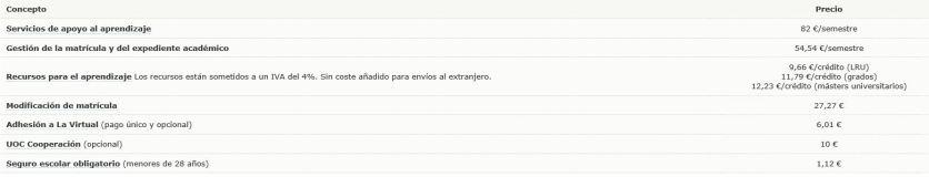precios_credito_matricula_psicologia_uoc-2