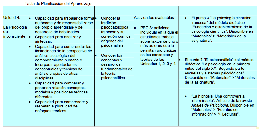 tabla_planificacion_aprendizaje_historia_psicologia_uoc