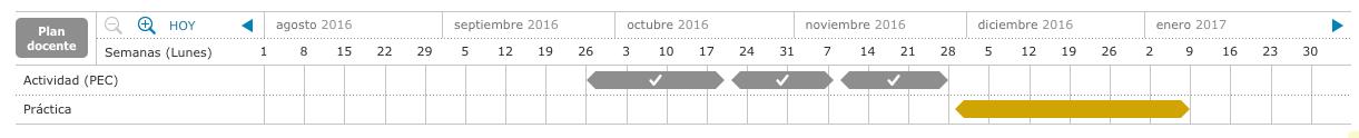 Competencias TIC-2016-2017-planificacion